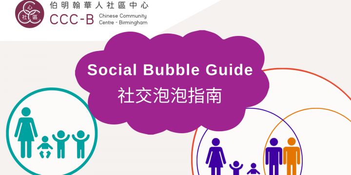 Social Bubble Guide – 社交泡泡指南